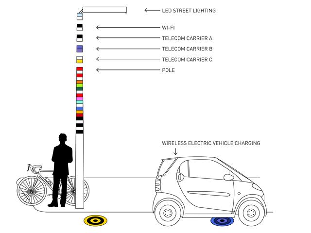 El concepto V-Pole brinda conectividad para ciudades inteligentes