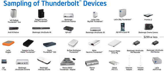 Thunderbolt-devices